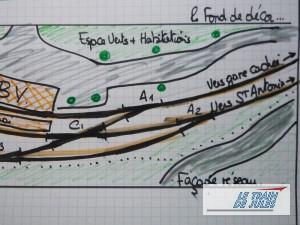Plan de la gare de Villeneuve sur Vère.