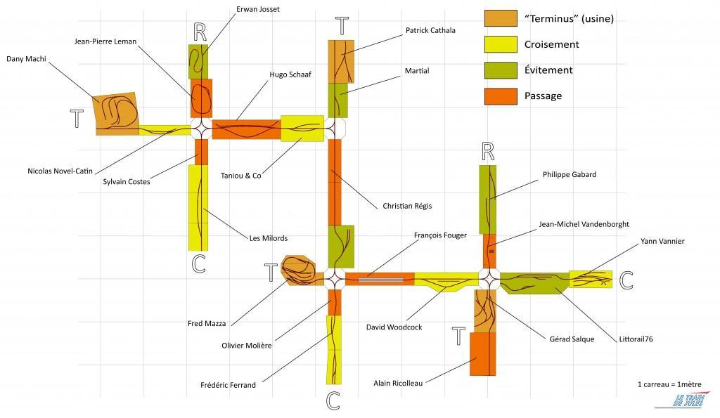 Diagramme des croisées de l'étroit.