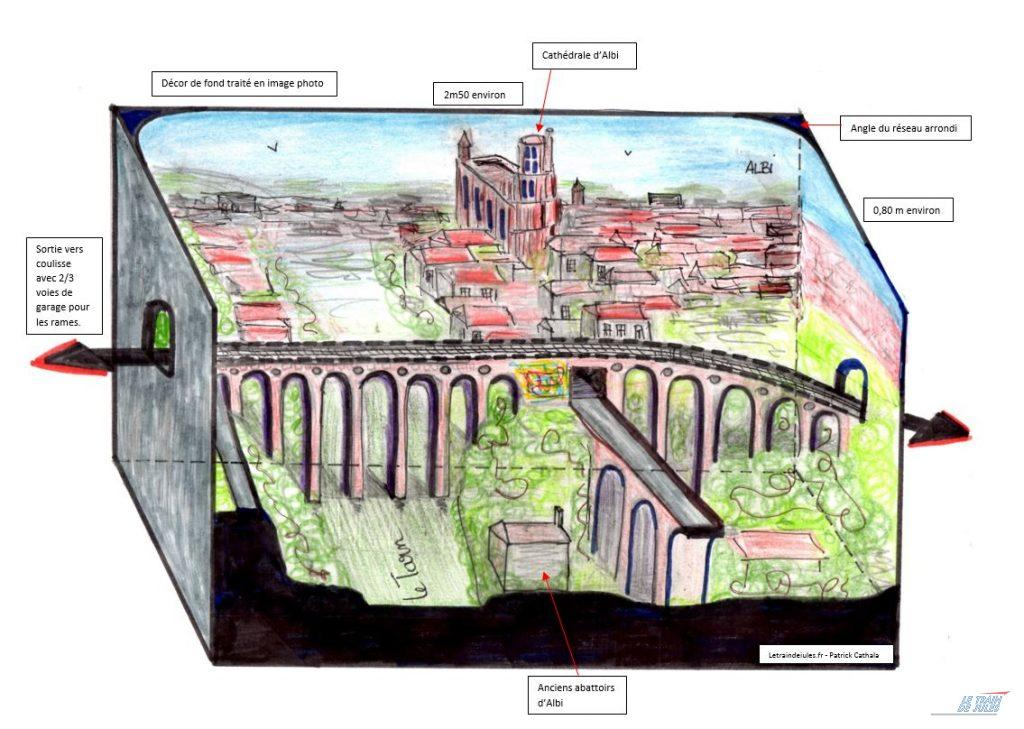 Projet Reseau Viaduc Albi annoté