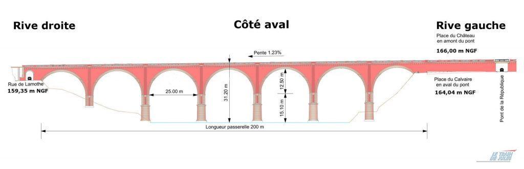Plan passerelle sur le viaduc ferroviaire du Tarn
