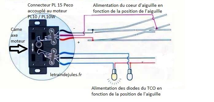 Schema de connection PL15 Peco pour les aiguilles N/Hoe valable pour le Ho
